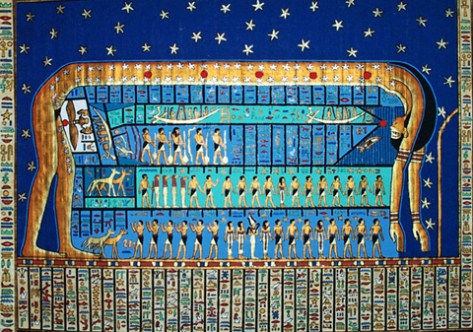 Nut, Egyptian goddess of the sky and heavens and mother of Isis. Nut is sometimes portrayed with a water pot on her head, suggesting a connection with Aquarius. Her knowledge of the stars was recognized in The Book of Nut, a collection of ancient Egyptian astronomical texts (originally titled The Fundamentals of the Course of the Stars.).